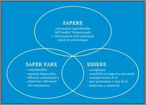 obbiettivi_del_corso